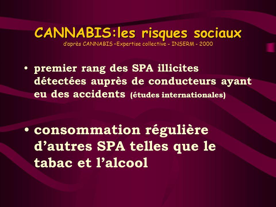 consommation régulière d'autres SPA telles que le tabac et l'alcool