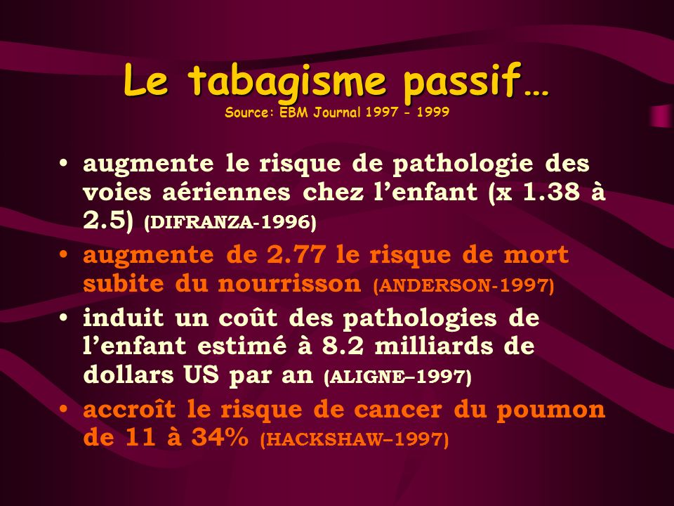 Le tabagisme passif… Source: EBM Journal 1997 - 1999