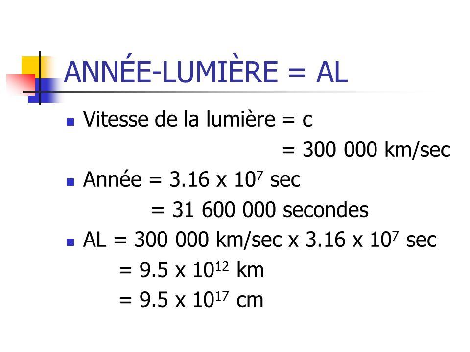 ANNÉE-LUMIÈRE = AL Vitesse de la lumière = c = 300 000 km/sec