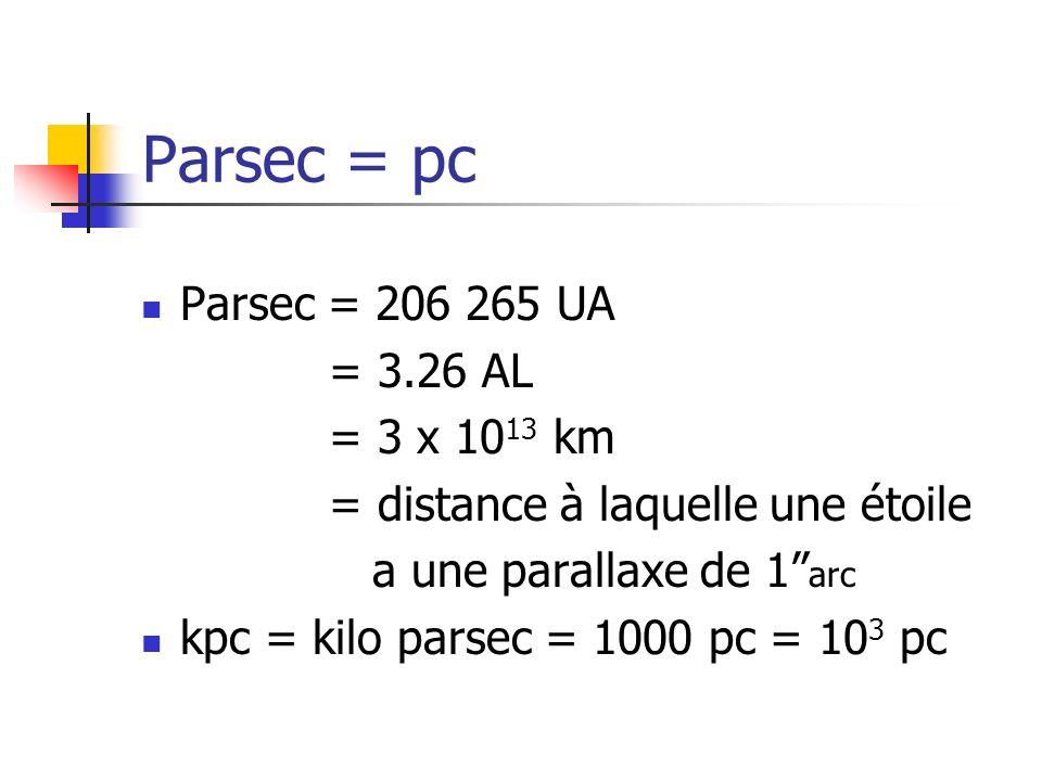 Parsec = pc Parsec = 206 265 UA = 3.26 AL = 3 x 1013 km