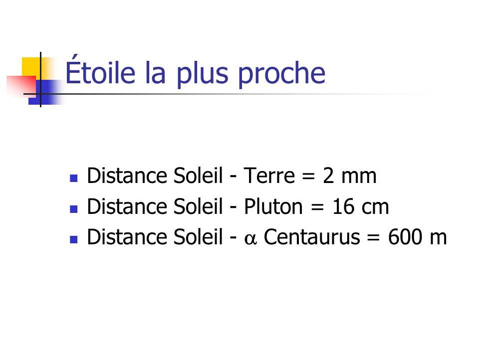 Étoile la plus proche Distance Soleil - Terre = 2 mm