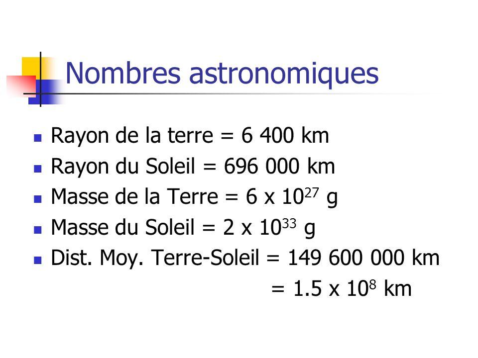 Nombres astronomiques