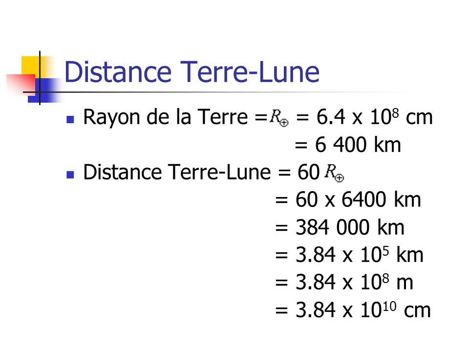 Distance Terre-Lune Rayon de la Terre = = 6.4 x 108 cm = 6 400 km
