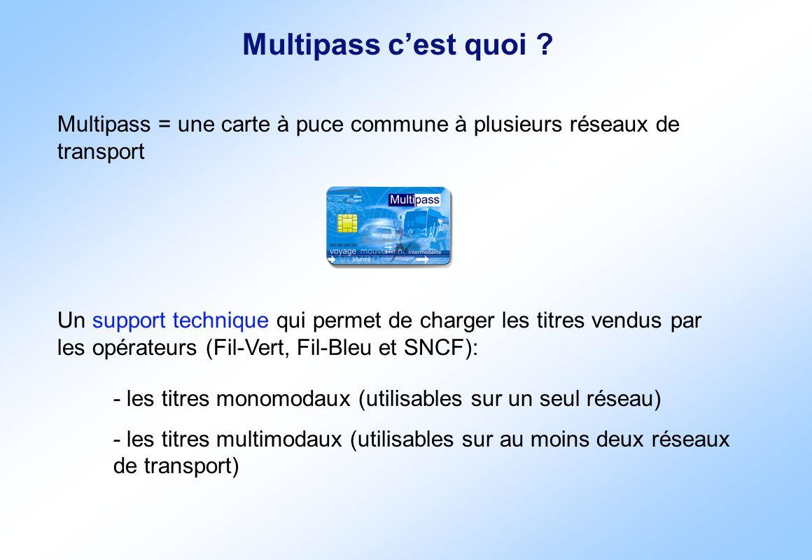 Multipass c'est quoi Multipass = une carte à puce commune à plusieurs réseaux de transport.
