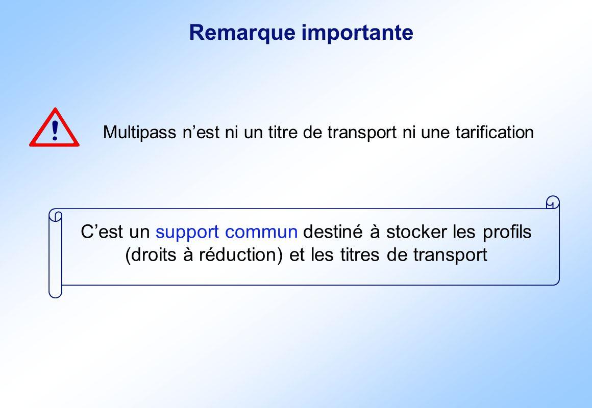 Remarque importante Multipass n'est ni un titre de transport ni une tarification.