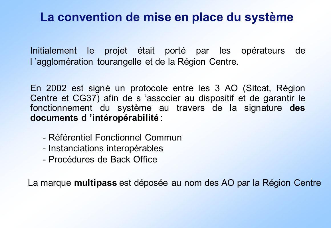 La convention de mise en place du système