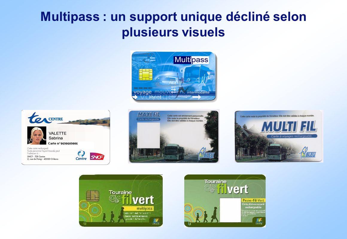 Multipass : un support unique décliné selon plusieurs visuels