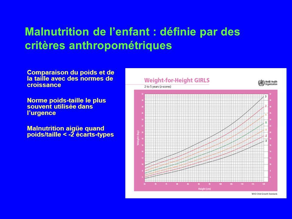 Malnutrition de l'enfant : définie par des critères anthropométriques