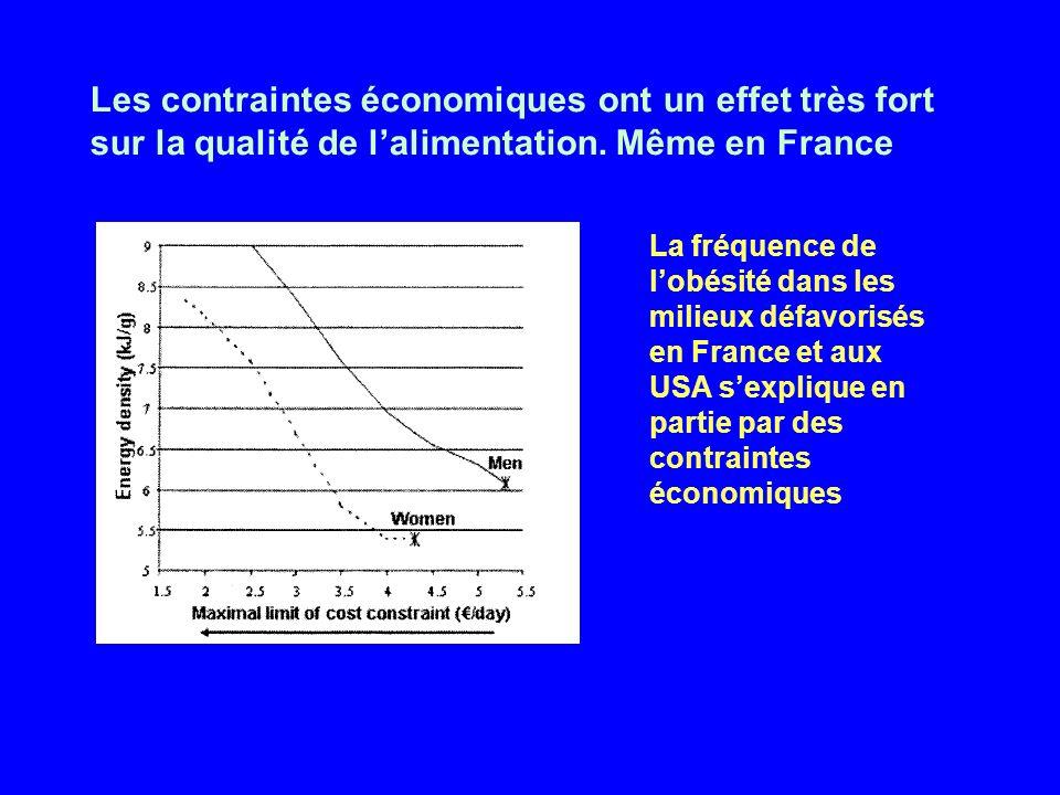 Les contraintes économiques ont un effet très fort sur la qualité de l'alimentation. Même en France