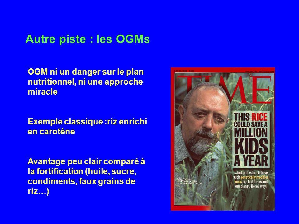Autre piste : les OGMs OGM ni un danger sur le plan nutritionnel, ni une approche miracle. Exemple classique :riz enrichi en carotène.