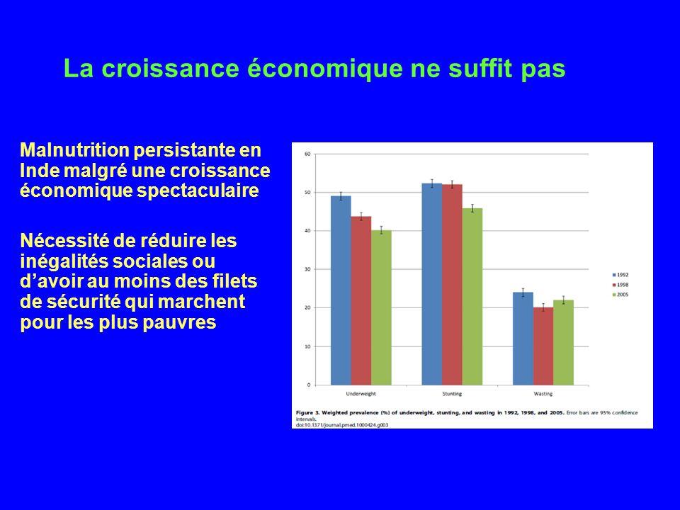 La croissance économique ne suffit pas