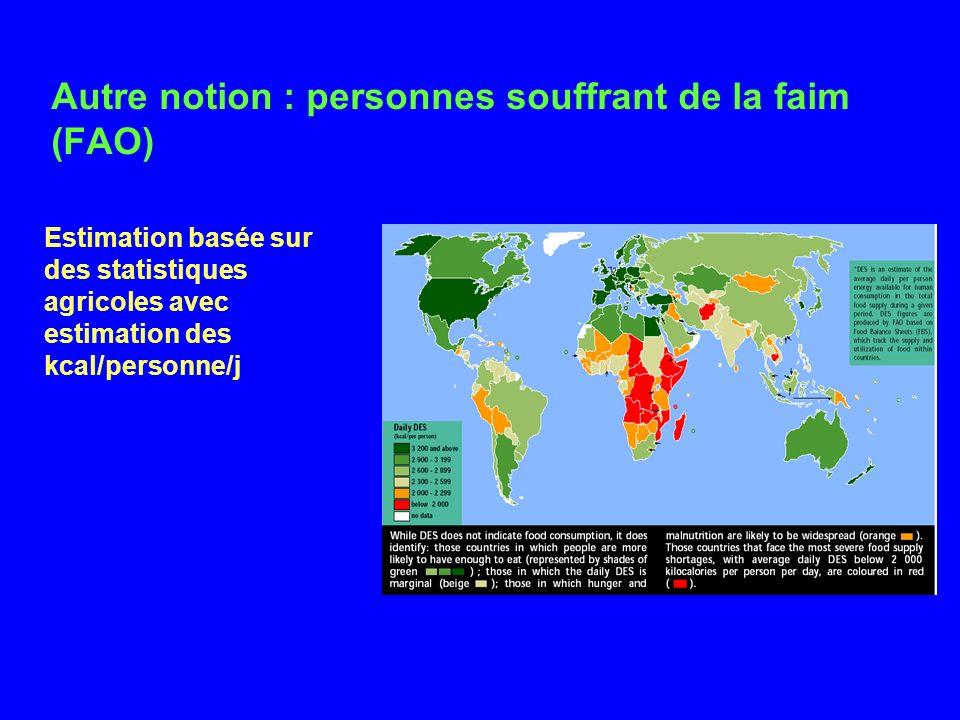 Autre notion : personnes souffrant de la faim (FAO)
