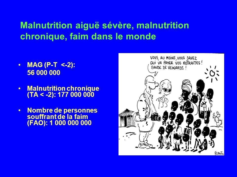 Malnutrition aiguë sévère, malnutrition chronique, faim dans le monde