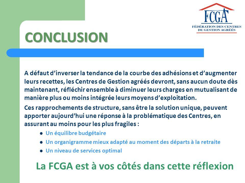 La FCGA est à vos côtés dans cette réflexion
