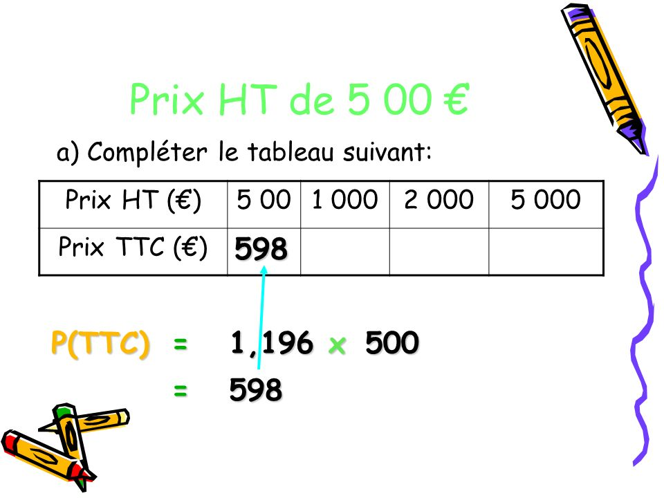 Prix HT de 5 00 € a) Compléter le tableau suivant: Prix HT (€) 5 00. 1 000. 2 000. 5 000. Prix TTC (€)