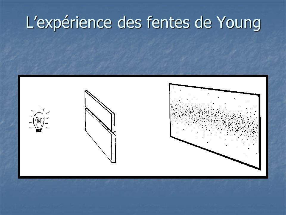 L'expérience des fentes de Young