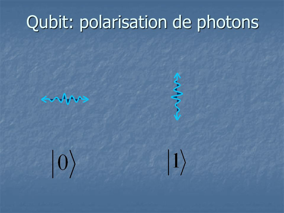 Qubit: polarisation de photons