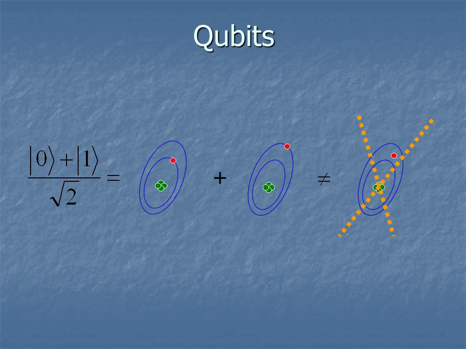 Qubits +