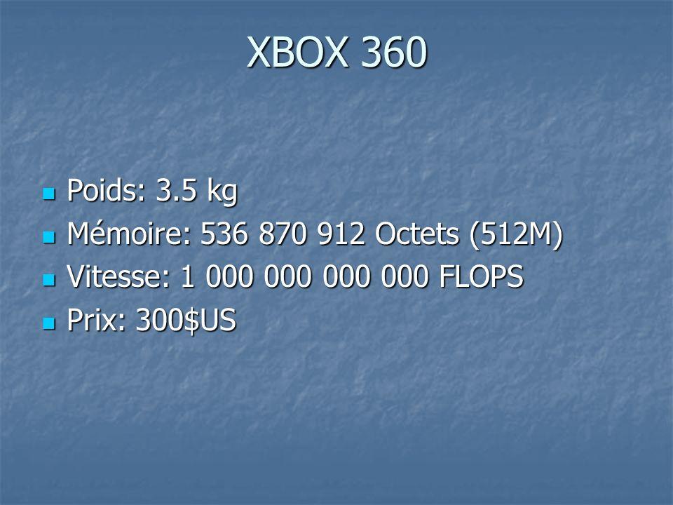 XBOX 360 Poids: 3.5 kg Mémoire: 536 870 912 Octets (512M)