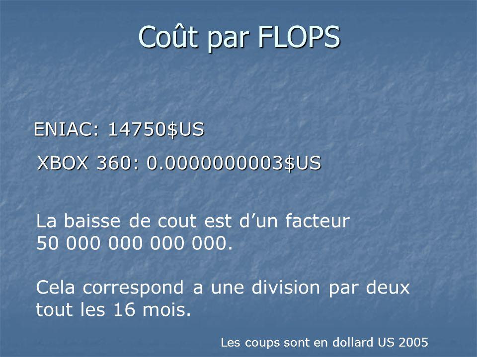 Coût par FLOPS ENIAC: 14750$US XBOX 360: 0.0000000003$US