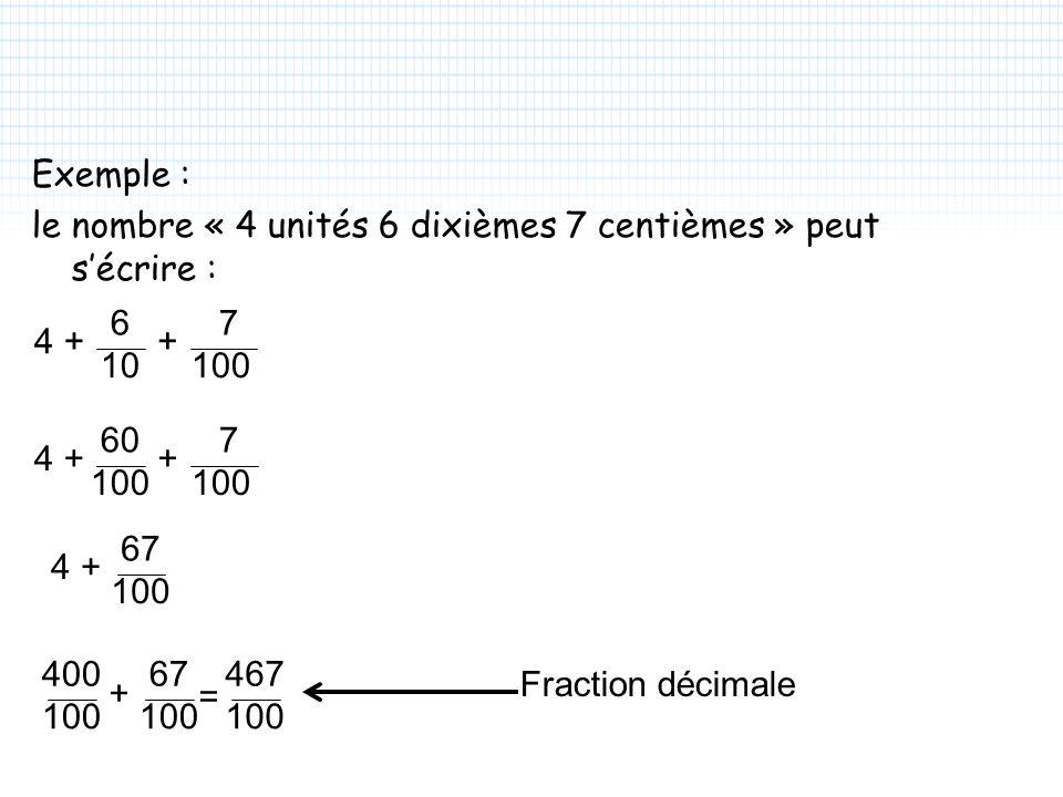 Exemple : le nombre « 4 unités 6 dixièmes 7 centièmes » peut s'écrire : 6. 10. 4. 7. 100. + 60.