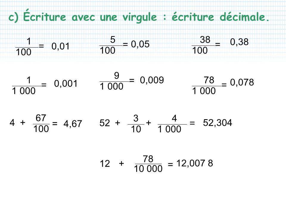 c) Écriture avec une virgule : écriture décimale.