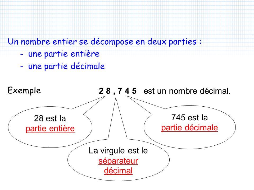 La virgule est le séparateur décimal