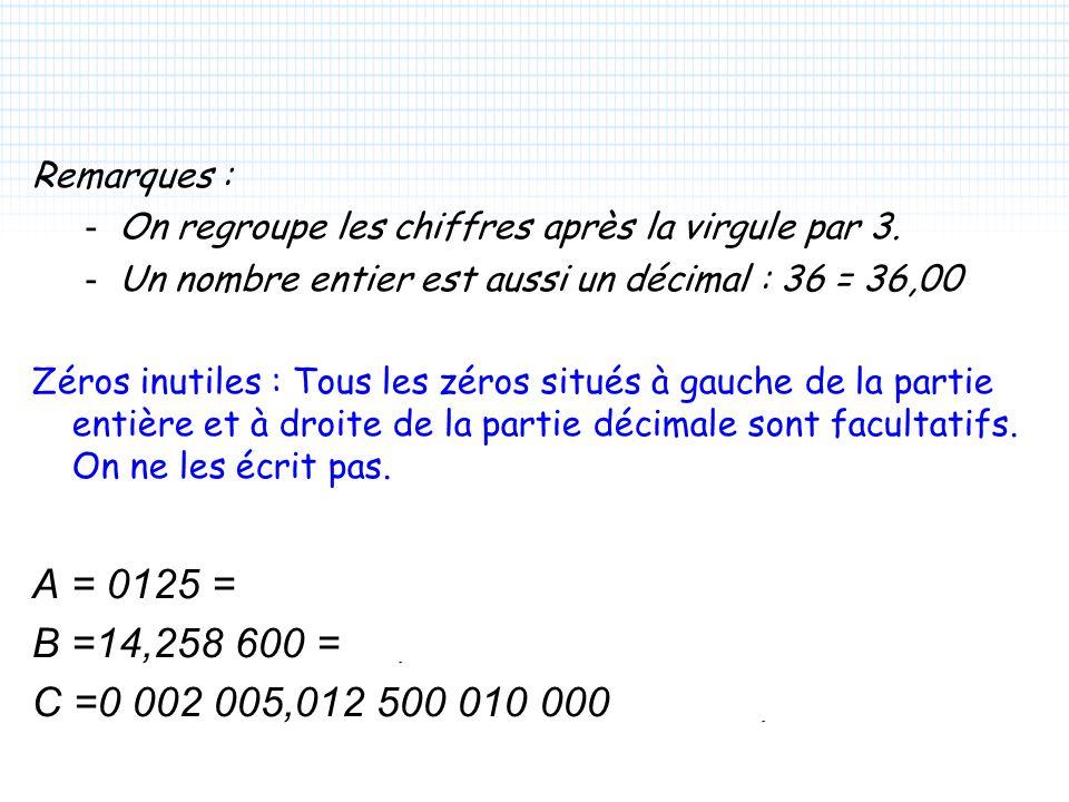 Remarques : On regroupe les chiffres après la virgule par 3. Un nombre entier est aussi un décimal : 36 = 36,00.