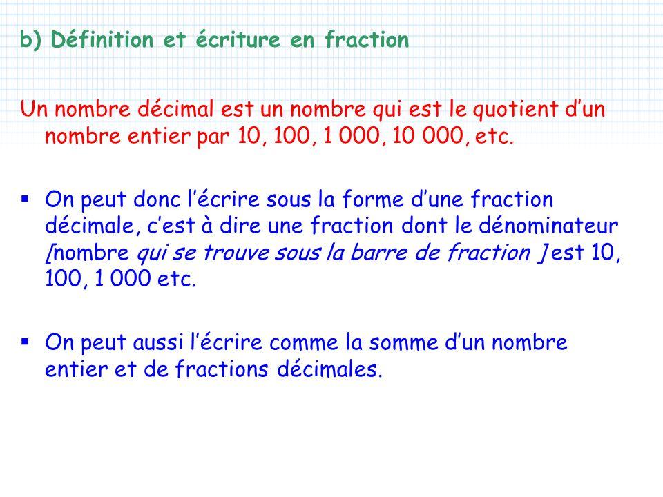 b) Définition et écriture en fraction