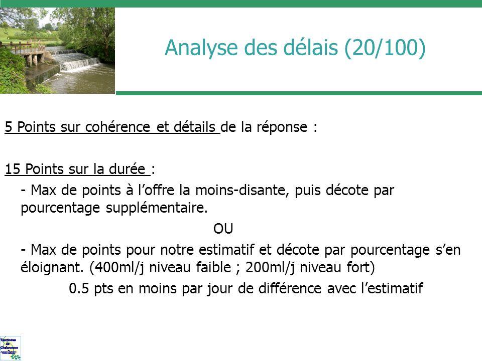 Analyse des délais (20/100) 5 Points sur cohérence et détails de la réponse : 15 Points sur la durée :