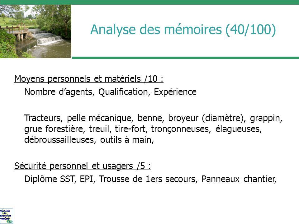 Analyse des mémoires (40/100)