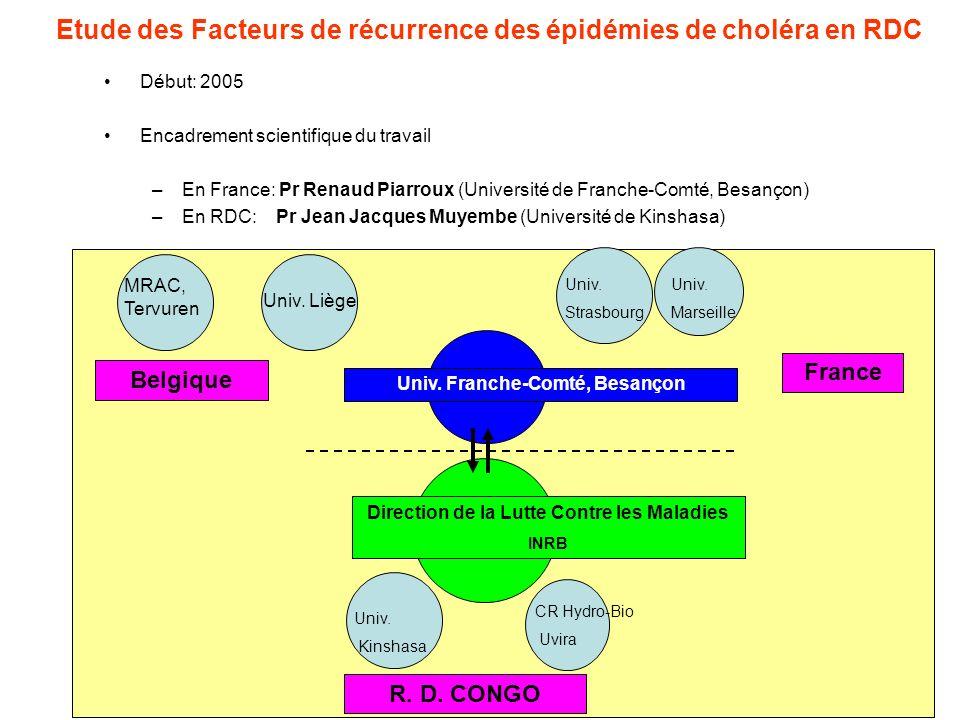 Etude des Facteurs de récurrence des épidémies de choléra en RDC