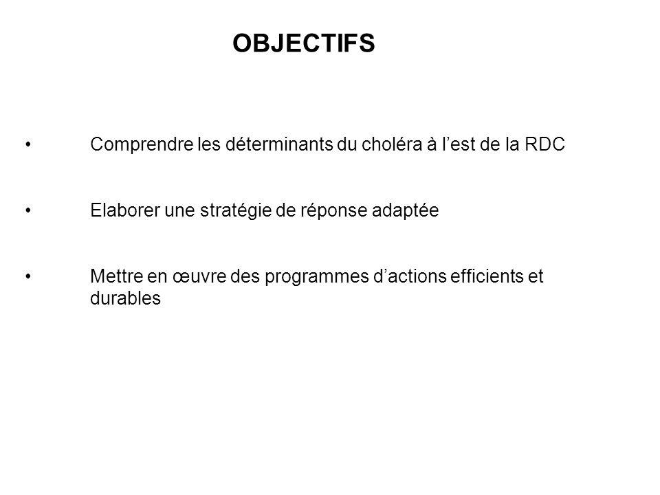 OBJECTIFS Comprendre les déterminants du choléra à l'est de la RDC