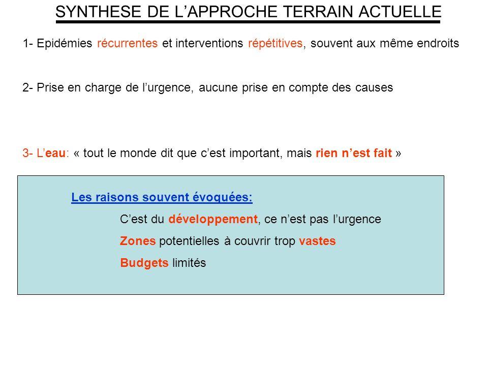 SYNTHESE DE L'APPROCHE TERRAIN ACTUELLE