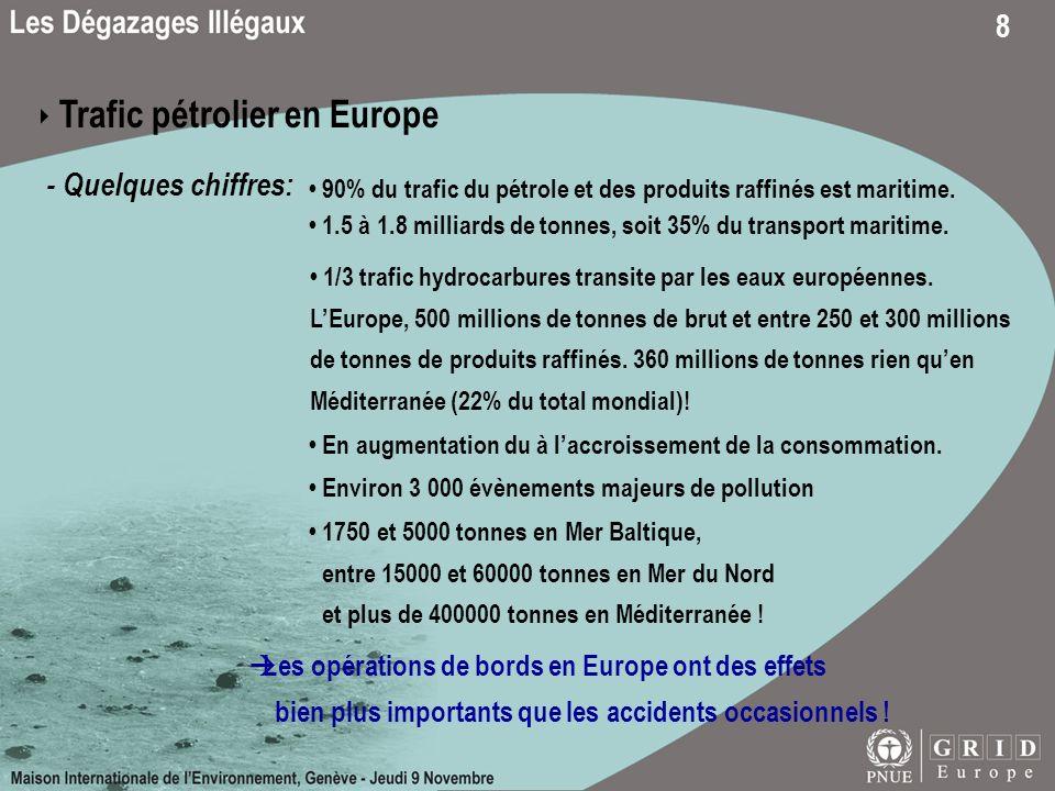 ‣ Trafic pétrolier en Europe