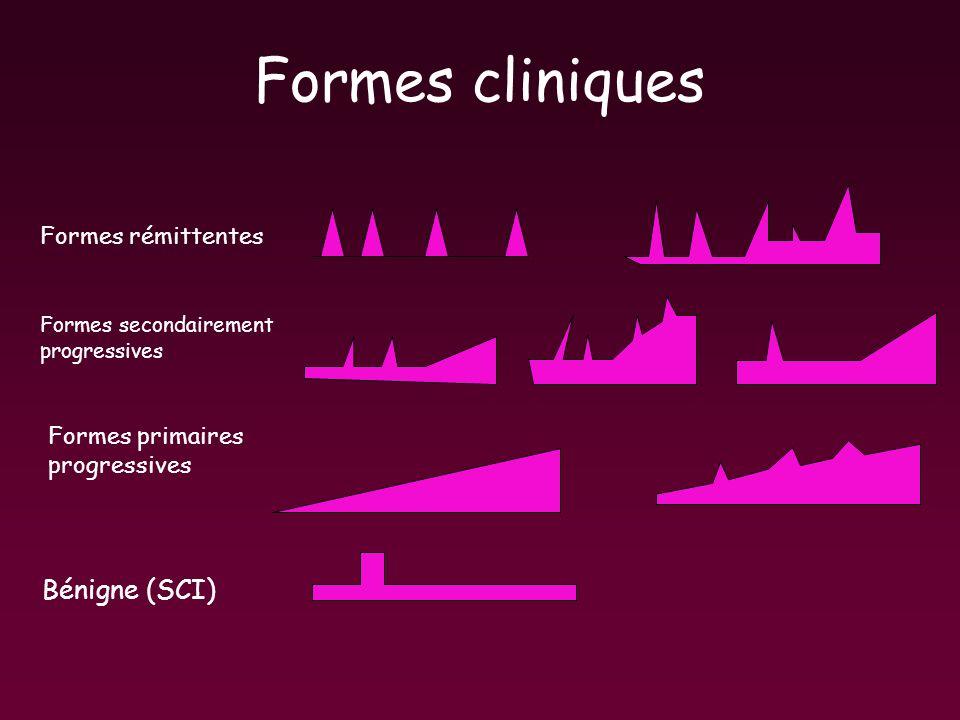 Formes cliniques Bénigne (SCI) Formes rémittentes Formes primaires
