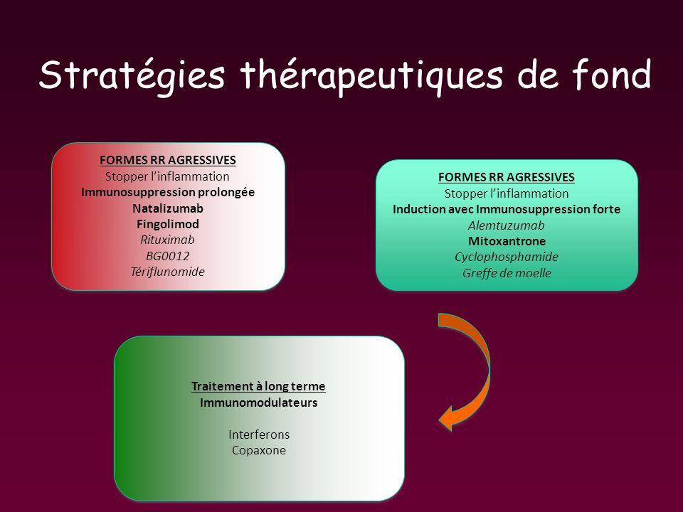 Stratégies thérapeutiques de fond