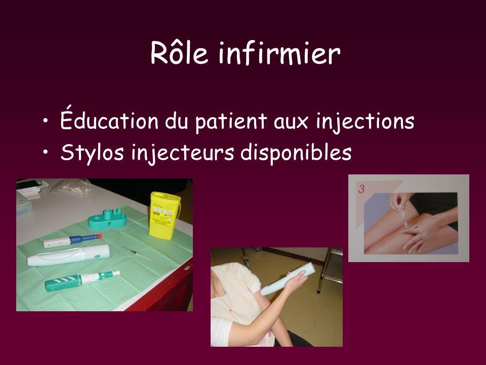 Rôle infirmier Éducation du patient aux injections