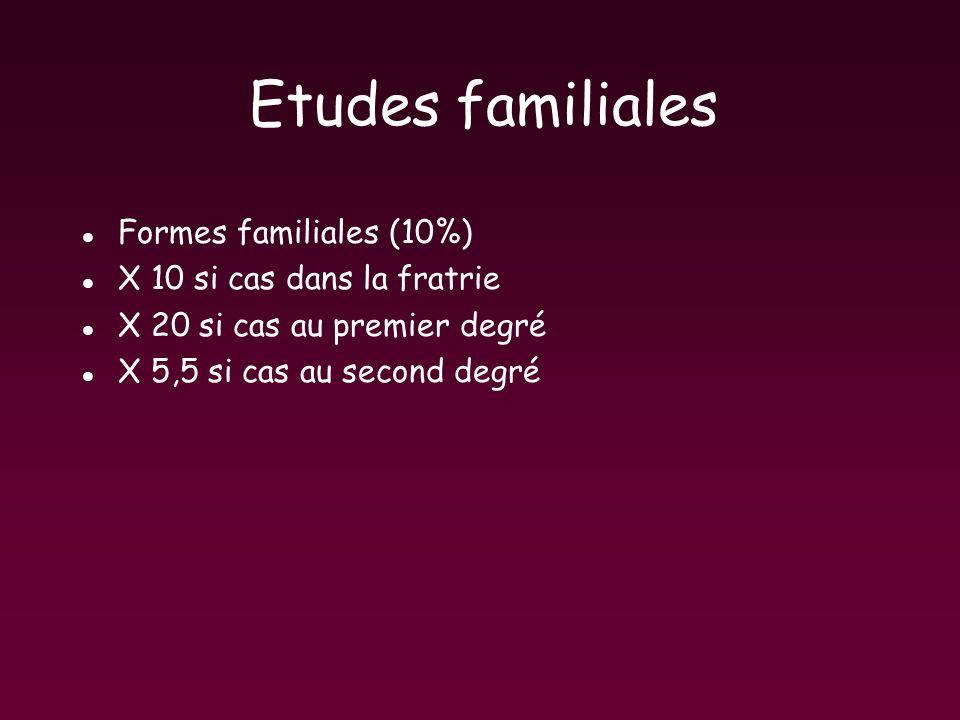 Etudes familiales Formes familiales (10%) X 10 si cas dans la fratrie