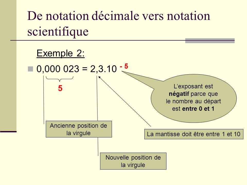 De notation décimale vers notation scientifique