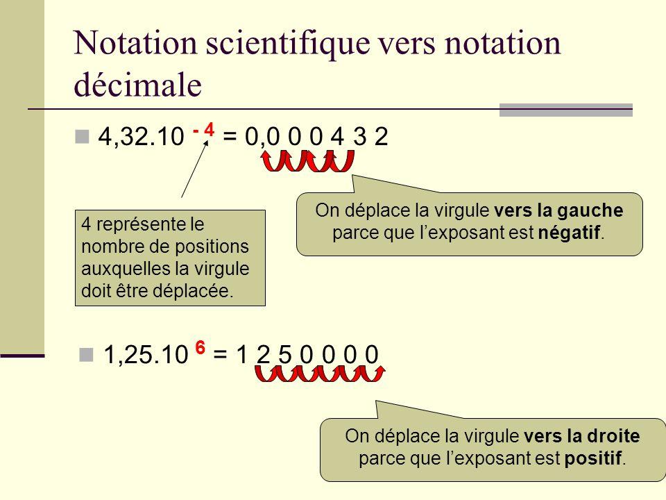 Notation scientifique vers notation décimale