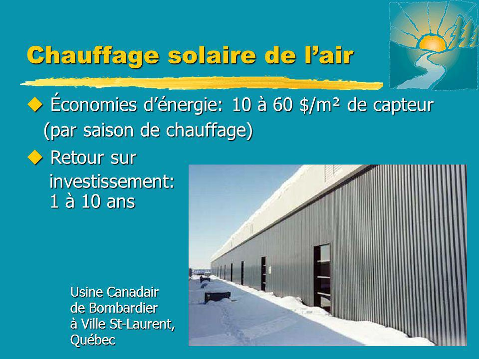 Technologies des nergies renouvelables ppt video online for Chauffage piscine quebec