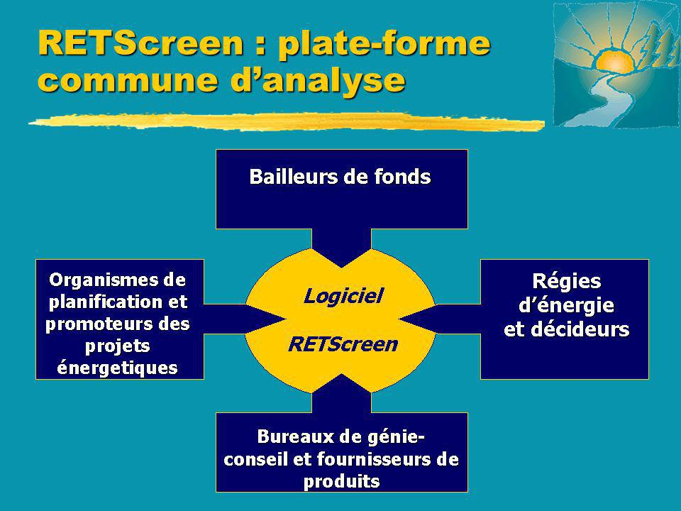RETScreen : plate-forme commune d'analyse
