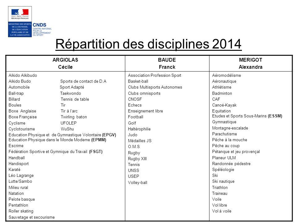 Répartition des disciplines 2014