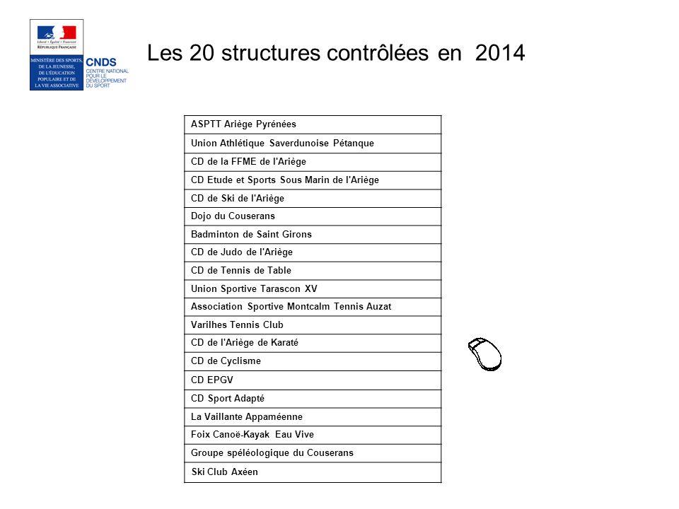 Les 20 structures contrôlées en 2014