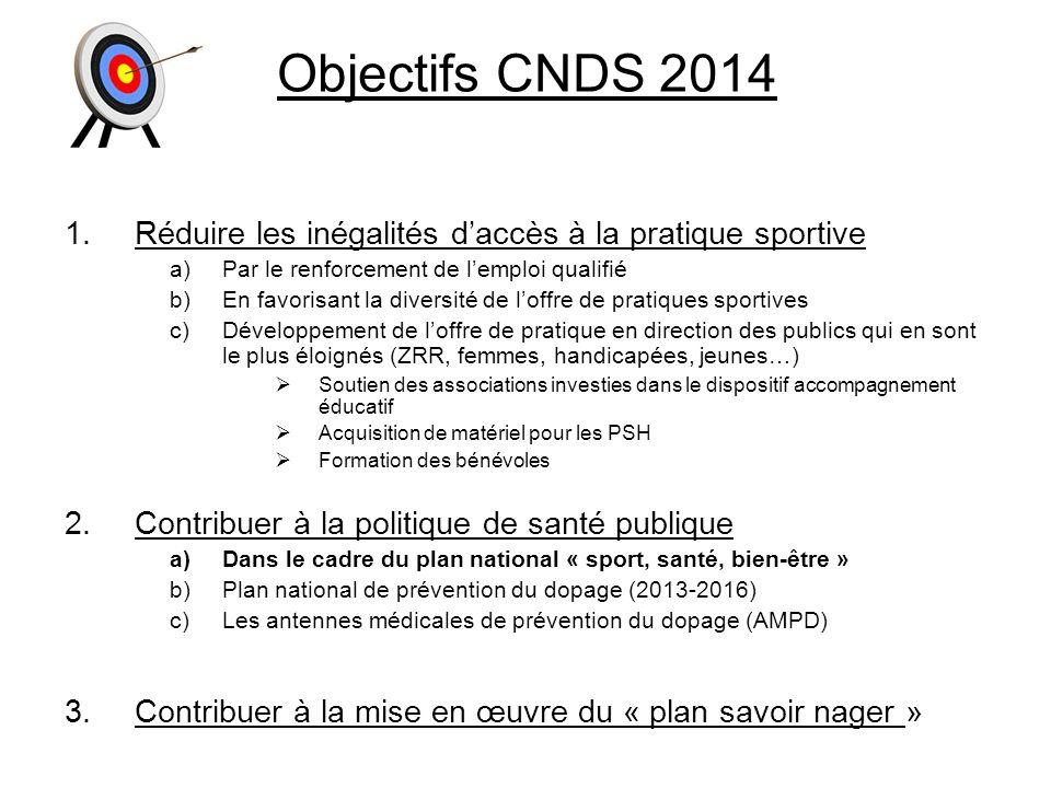 Objectifs CNDS 2014 Réduire les inégalités d'accès à la pratique sportive. Par le renforcement de l'emploi qualifié.