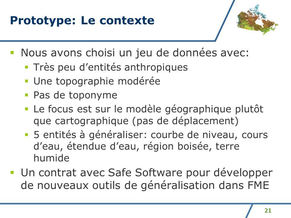Prototype: Le contexte