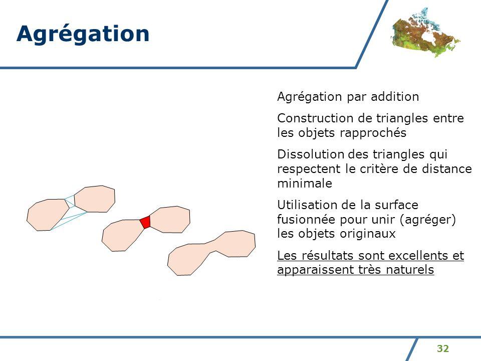 Agrégation Agrégation par addition