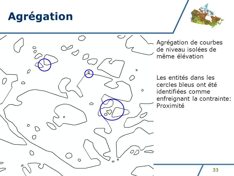 Agrégation Agrégation de courbes de niveau isolées de même élévation
