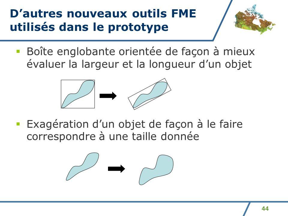 D'autres nouveaux outils FME utilisés dans le prototype